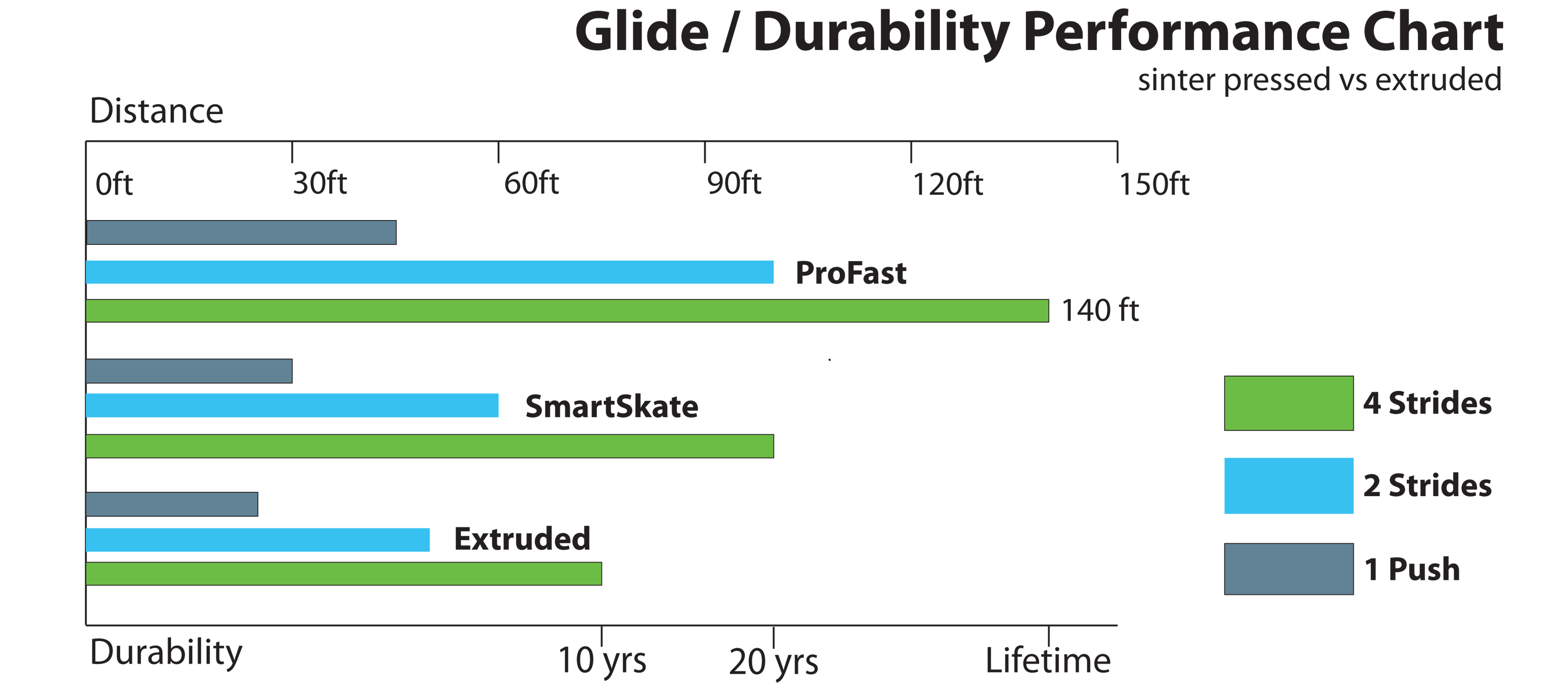 synthetic ice glide